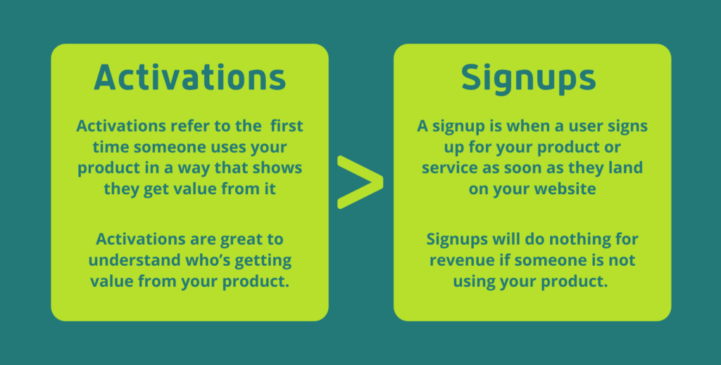 Activations and Signups in SaaS