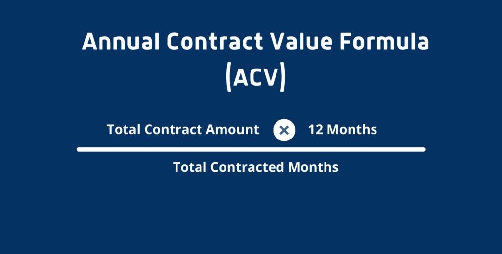 Annual Contract Value Formula