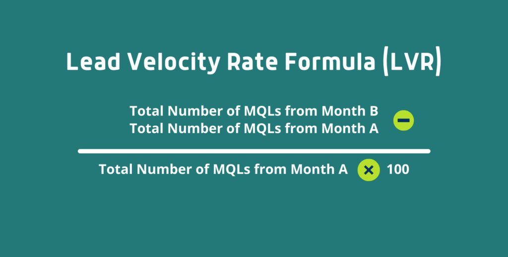 Lead Velocity Rate Formula