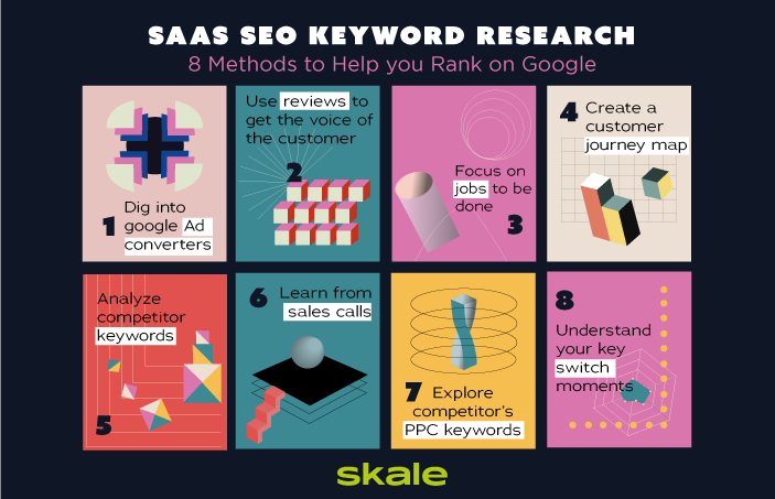 SaaS SEO Keyword Research: 8 Methods to Help You Rank
